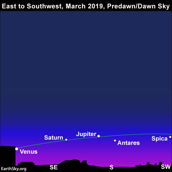 2019-march-morning-planets
