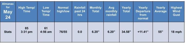 forecast_template-7.jpg