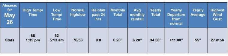 forecast_template-9.jpg