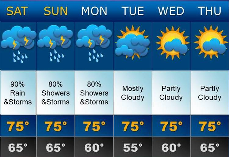 forecast_template3.jpg