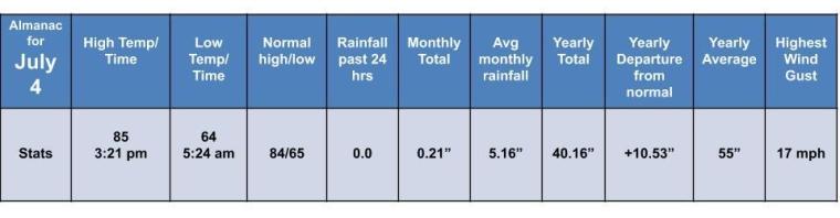 forecast_template-15.jpg