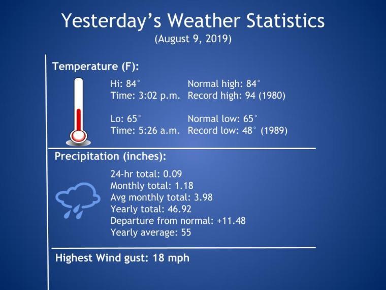 Forecast_Template (25)