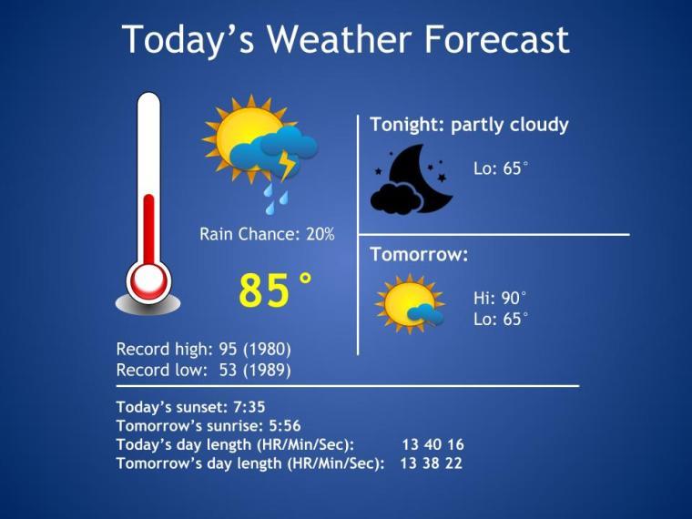 Forecast_Template (26)