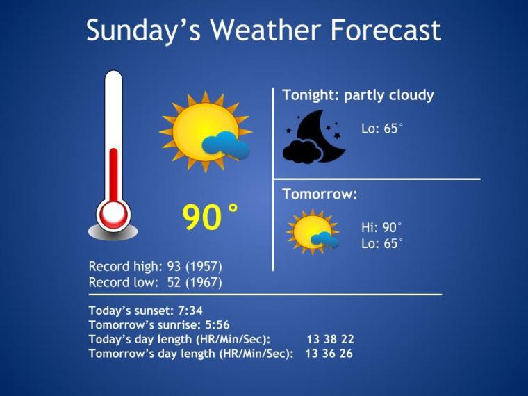 Forecast_Template (27)
