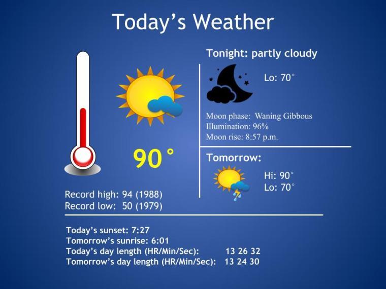 Forecast_Template (29)