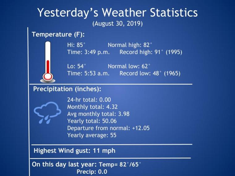 Forecast_Template (45)
