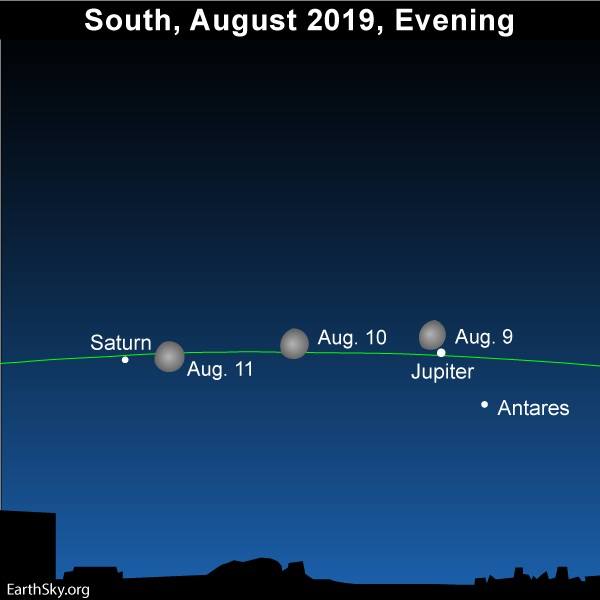 Multiple-Moon-Jupiter-Antares-Saturn-August-2019-9-10-11