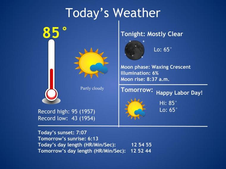 Forecast_Template (46)