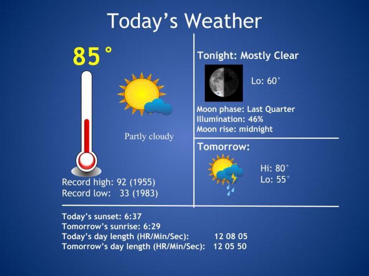 Forecast_Template (66)