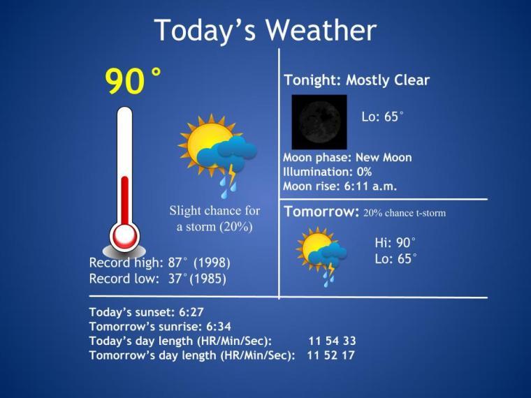 Forecast_Template (68)