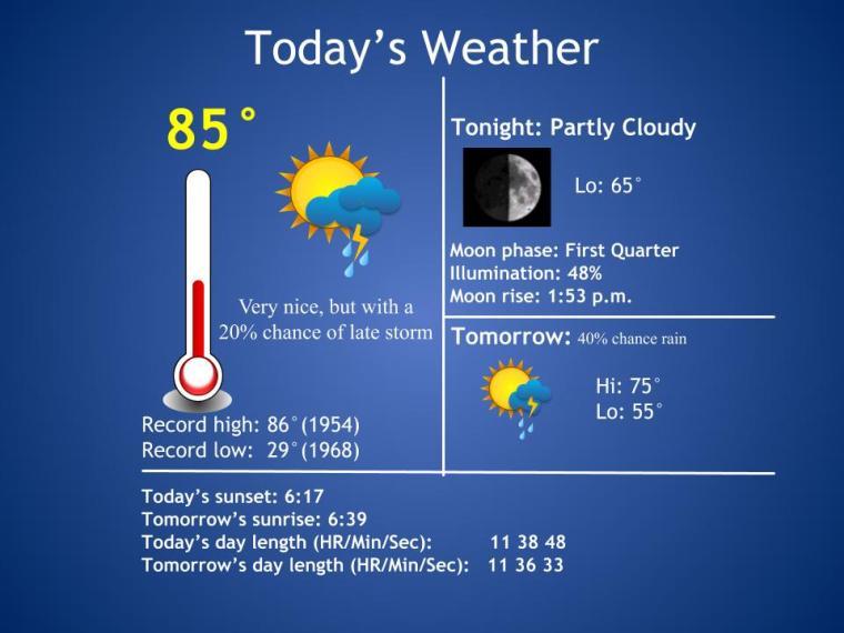 Forecast_Template (72)