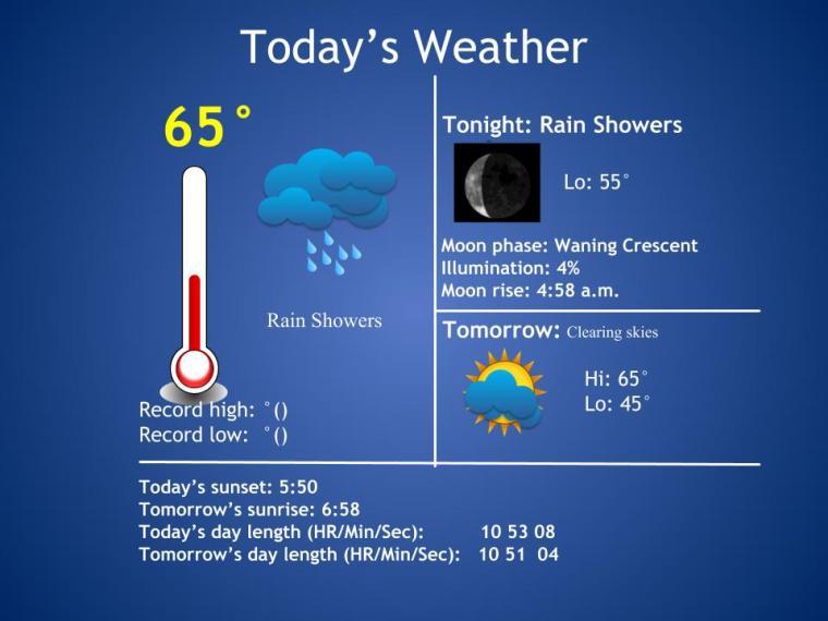 Forecast_Template (98)