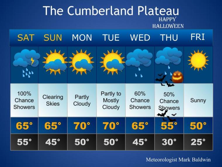 Forecast_Template (99)