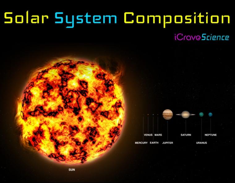 solarsystemcomposition-1015x1024-1.jpg