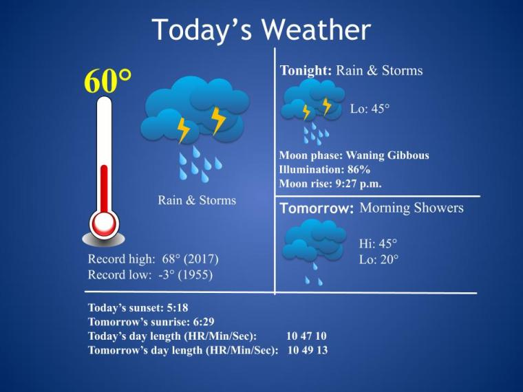 Forecast_Template - 2020-02-12T072954.225