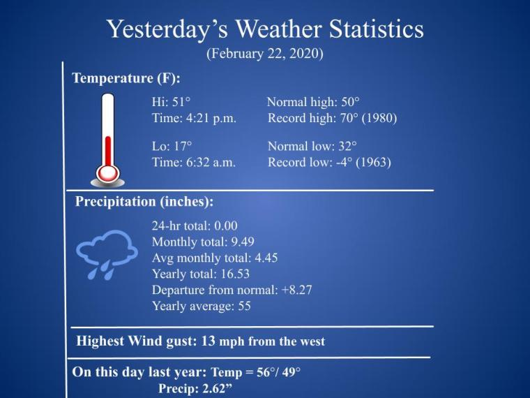 Forecast_Template - 2020-02-23T082446.739