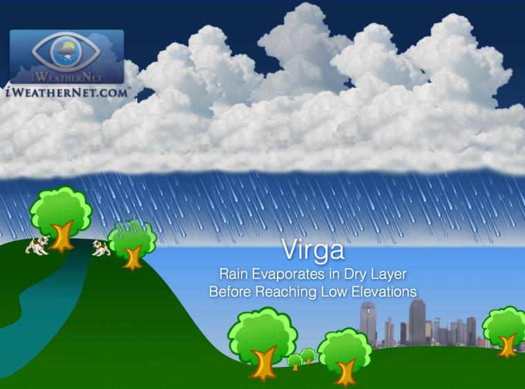 virga-illustration
