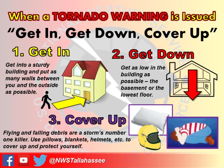 swaw2015-nws_tornado