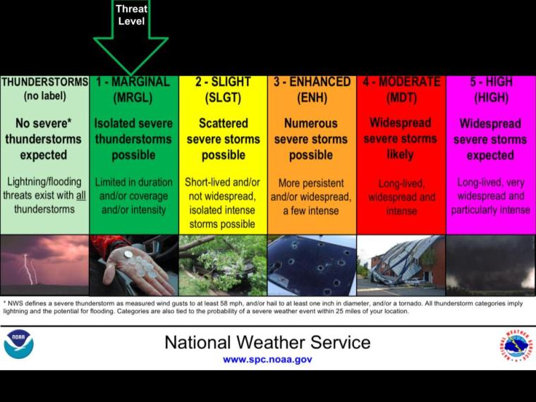 Wx Blog Slides (29)