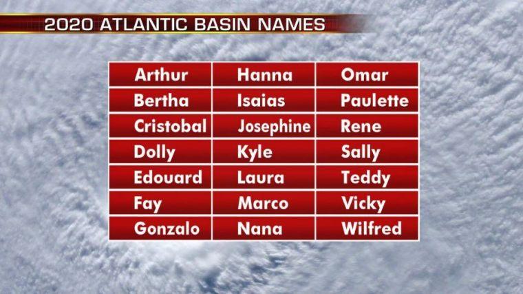 94ac73ec-hurricaneseasonnames2020