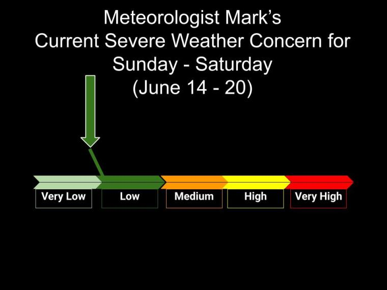 Wx Blog Slides - 2020-06-14T090023.416