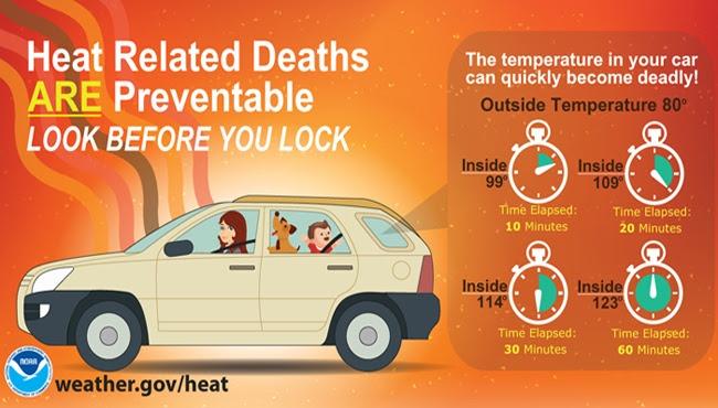 heat-lock