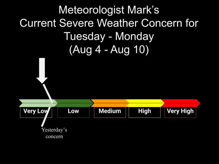 Wx Blog Slides - 2020-08-04T082642.328