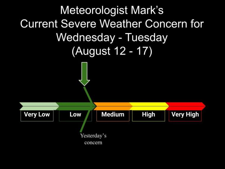 Wx Blog Slides - 2020-08-12T091551.377